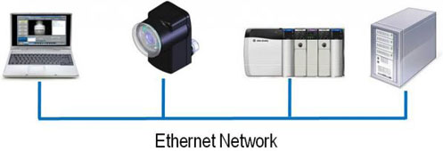 Checker 4G mit Ethernet kann einfach in Ihr Firmennetzwerk integriert werden