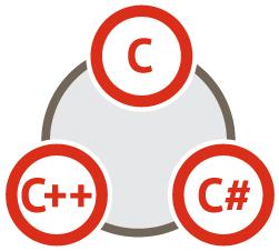 Programmiersprache